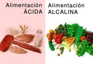 Dieta y PH